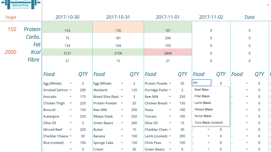 Screenshot of diet tracker used by Bristol Personal Trainer